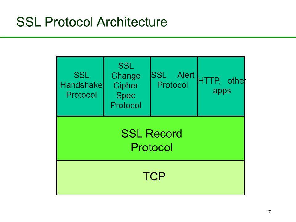 7 SSL Protocol Architecture TCP SSL Record Protocol SSL Handshake Protocol SSL Alert Protocol HTTP, other apps SSL Change Cipher Spec Protocol