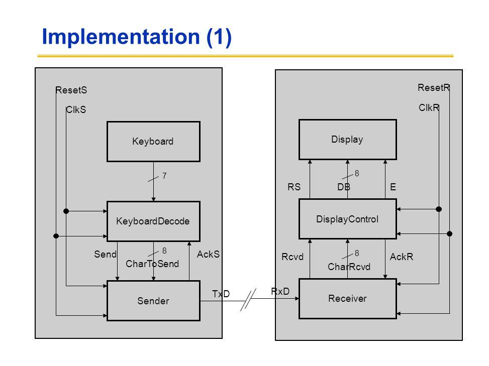 Implementation (1) Receiver DisplayControl Display 8 ResetR ClkR RxD Rcvd DB AckR RSE CharRcvd 8 Sender Send 8 CharToSend Keyboard KeyboardDecode 7 ResetS ClkS TxD AckS