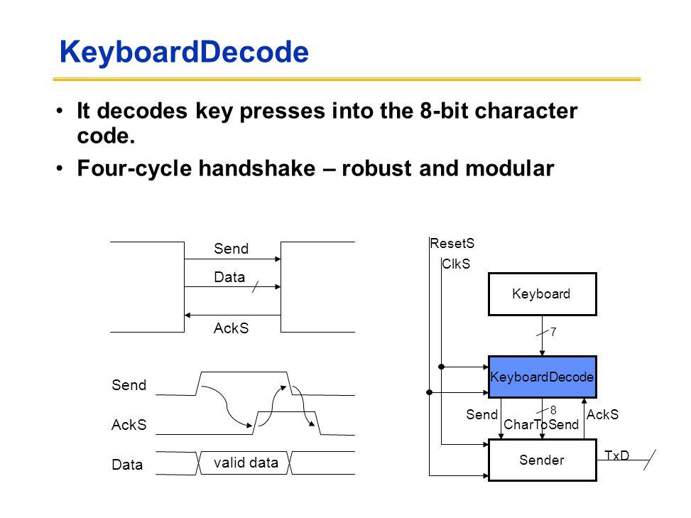 KeyboardDecode It decodes key presses into the 8-bit character code. Four-cycle handshake – robust and modular valid data Data AckS Send AckS Data Sen