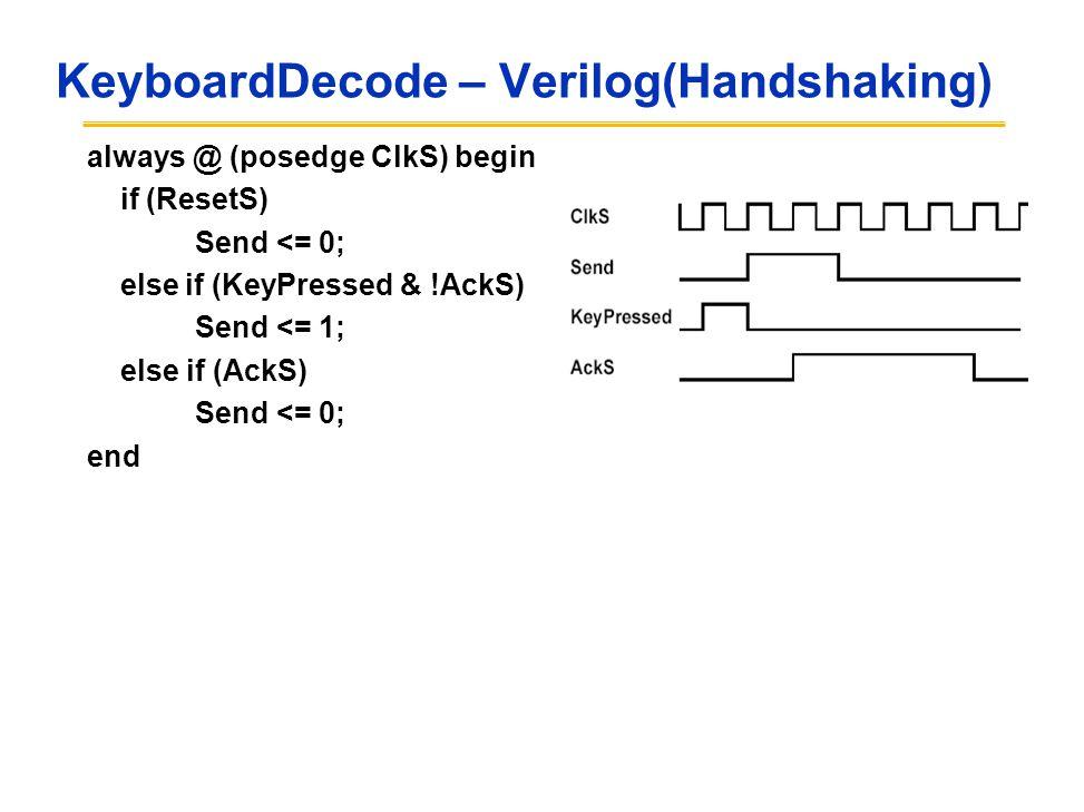 KeyboardDecode – Verilog(Handshaking) always @ (posedge ClkS) begin if (ResetS) Send <= 0; else if (KeyPressed & !AckS) Send <= 1; else if (AckS) Send <= 0; end
