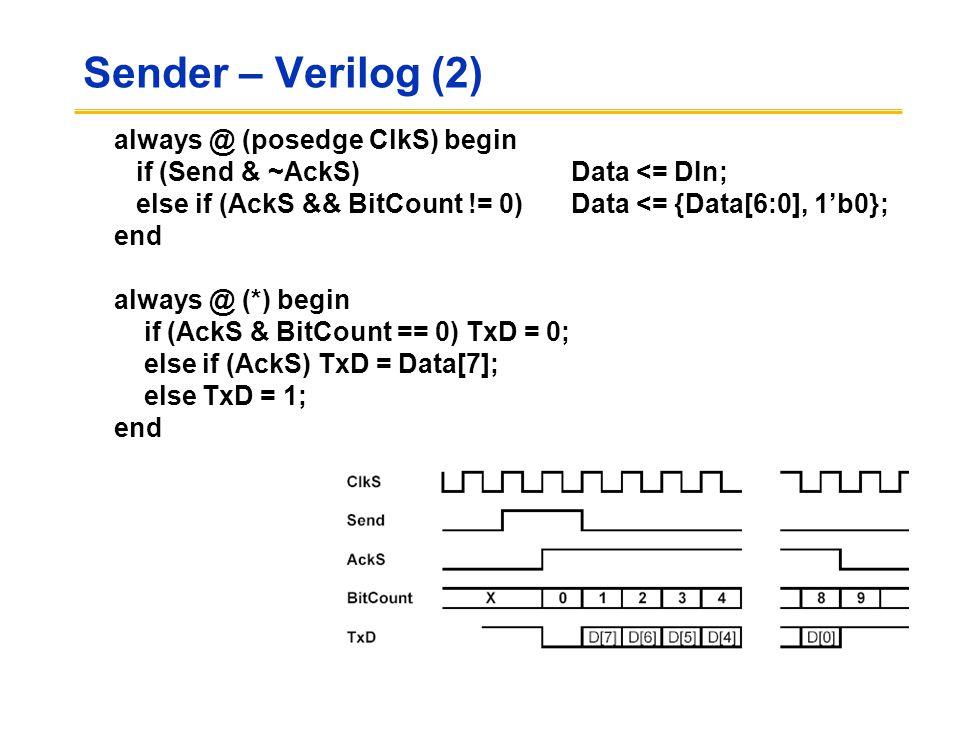 Sender – Verilog (2) always @ (posedge ClkS) begin if (Send & ~AckS) Data <= DIn; else if (AckS && BitCount != 0) Data <= {Data[6:0], 1'b0}; end always @ (*) begin if (AckS & BitCount == 0) TxD = 0; else if (AckS) TxD = Data[7]; else TxD = 1; end