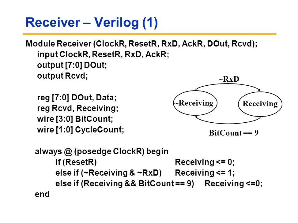 Receiver – Verilog (1) Module Receiver (ClockR, ResetR, RxD, AckR, DOut, Rcvd); input ClockR, ResetR, RxD, AckR; output [7:0] DOut; output Rcvd; reg [7:0] DOut, Data; reg Rcvd, Receiving; wire [3:0] BitCount; wire [1:0] CycleCount; always @ (posedge ClockR) begin if (ResetR) Receiving <= 0; else if (~Receiving & ~RxD) Receiving <= 1; else if (Receiving && BitCount == 9) Receiving <=0; end Receiving ~Receiving ~RxD BitCount == 9