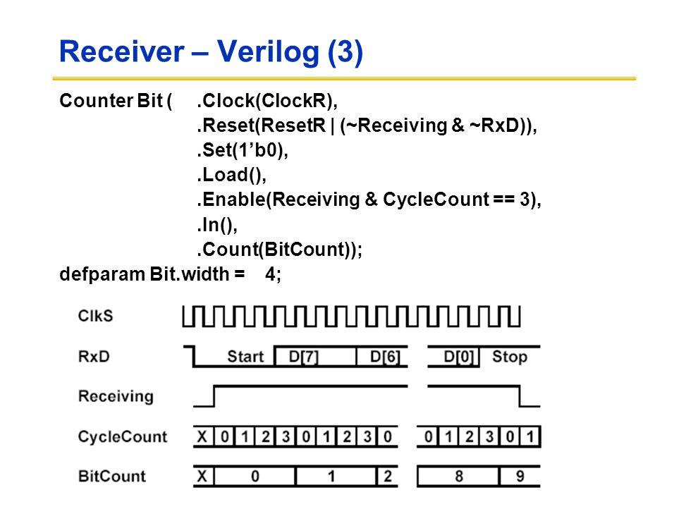 Receiver – Verilog (3) Counter Bit (.Clock(ClockR),.Reset(ResetR | (~Receiving & ~RxD)),.Set(1'b0),.Load(),.Enable(Receiving & CycleCount == 3),.In(),.Count(BitCount)); defparam Bit.width =4;