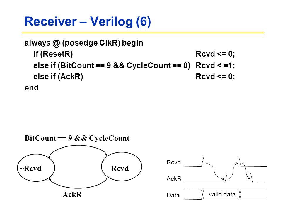 Receiver – Verilog (6) always @ (posedge ClkR) begin if (ResetR)Rcvd <= 0; else if (BitCount == 9 && CycleCount == 0) Rcvd < =1; else if (AckR) Rcvd <= 0; end valid data Data AckR Rcvd ~Rcvd BitCount == 9 && CycleCount AckR