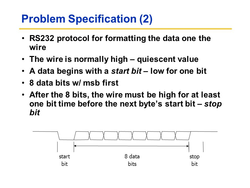 Problem Specification (2) RS232 protocol for formatting the data one the wire The wire is normally high – quiescent value A data begins with a start b