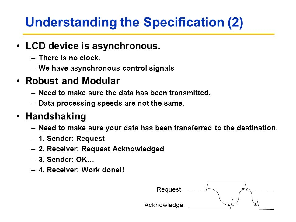 Understanding the Specification (2) LCD device is asynchronous.