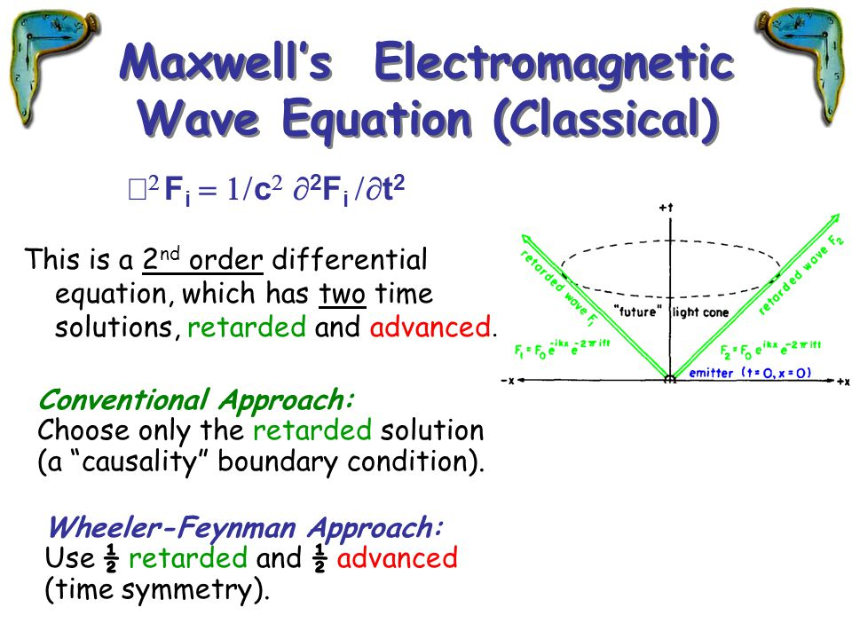 Maxwell's Electromagnetic Wave Equation (Classical)   F i  c   2 F i  t 2 This is a 2 nd order differential equation, which has two tim