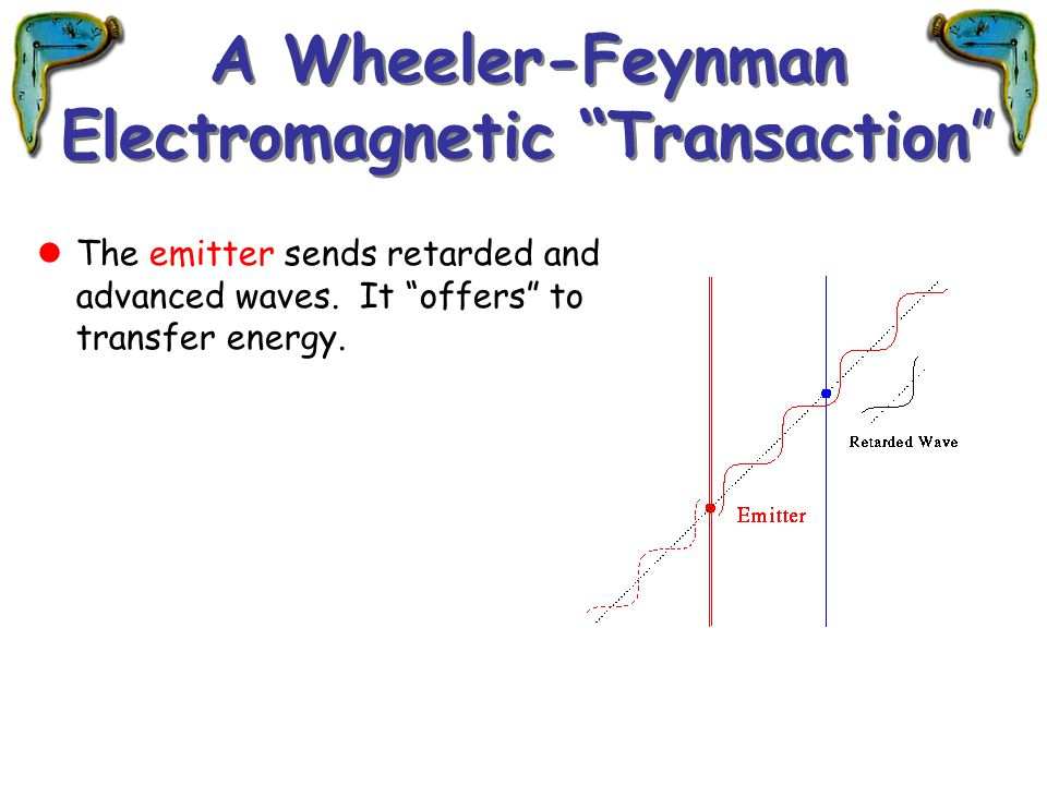 "A Wheeler-Feynman Electromagnetic ""Transaction"" The emitter sends retarded and advanced waves. It ""offers"" to transfer energy."