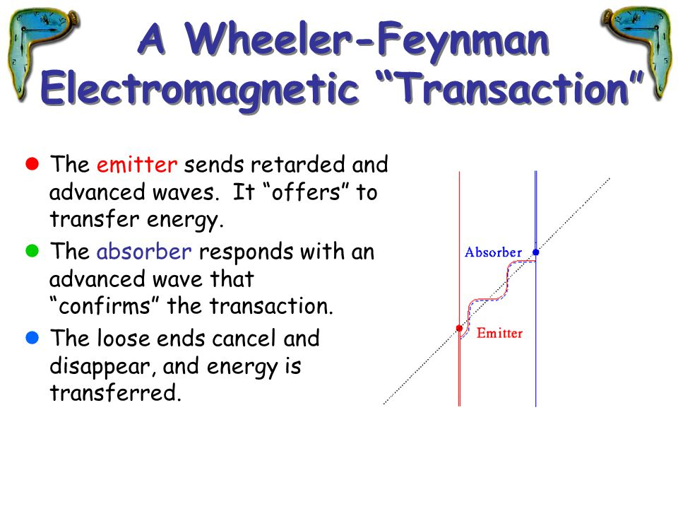 "A Wheeler-Feynman Electromagnetic ""Transaction"" The emitter sends retarded and advanced waves. It ""offers"" to transfer energy. The absorber responds w"