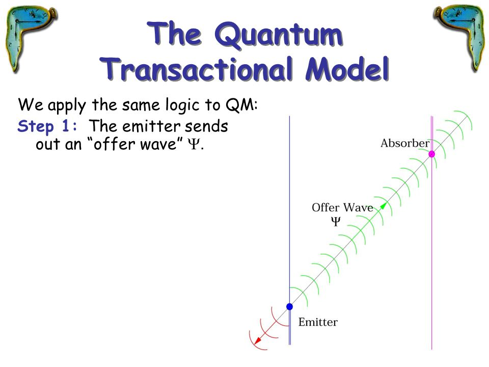 "We apply the same logic to QM: Step 1: The emitter sends out an ""offer wave"" . The Quantum Transactional Model"