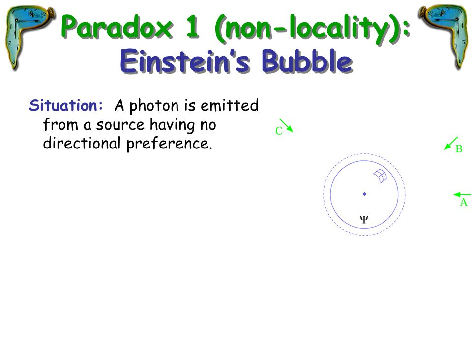 Paradox 1 (non-locality): Einstein's Bubble Situation: A photon is emitted from a source having no directional preference.