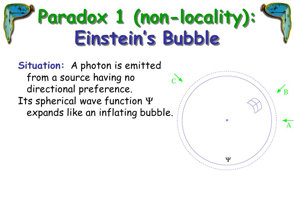 Paradox 1 (non-locality): Einstein's Bubble Situation: A photon is emitted from a source having no directional preference. Its spherical wave function