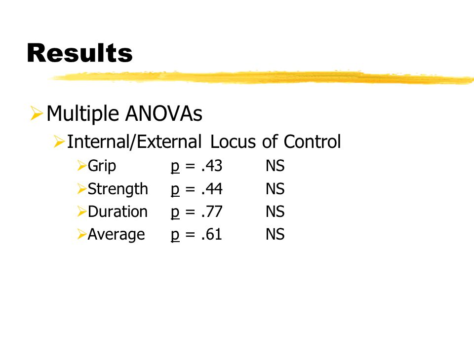  Multiple ANOVAs  Internal/External Locus of Control  Gripp =.43NS  Strengthp =.44NS  Durationp =.77NS  Averagep =.61NS