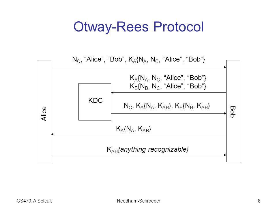 CS470, A.SelcukNeedham-Schroeder8 Otway-Rees Protocol Alice Bob KDC N C, K A {N A, K AB }, K B {N B, K AB } K A {N A, N C, Alice , Bob } K B {N B, N C, Alice , Bob } N C, Alice , Bob , K A {N A, N C, Alice , Bob } K A {N A, K AB } K AB {anything recognizable}