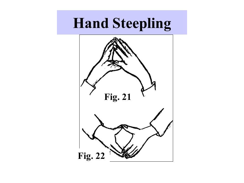 Hand Steepling Fig. 21 Fig. 22