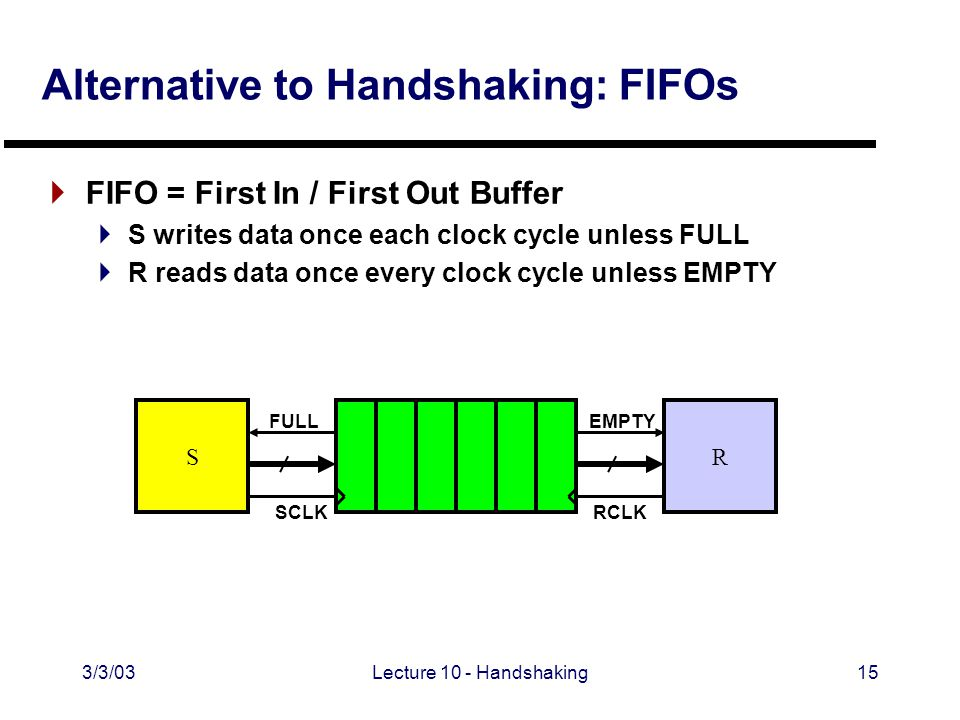 3/3/03Lecture 10 - Handshaking15 Alternative to Handshaking: FIFOs  FIFO = First In / First Out Buffer  S writes data once each clock cycle unless FULL  R reads data once every clock cycle unless EMPTY SR SCLK FULL RCLK EMPTY