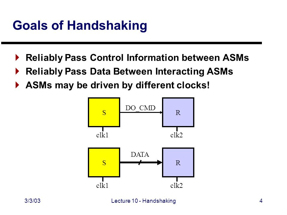 3/3/03Lecture 10 - Handshaking4 Goals of Handshaking  Reliably Pass Control Information between ASMs  Reliably Pass Data Between Interacting ASMs  ASMs may be driven by different clocks.
