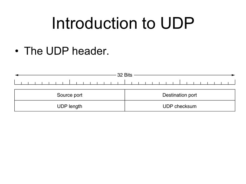 Introduction to UDP The UDP header.