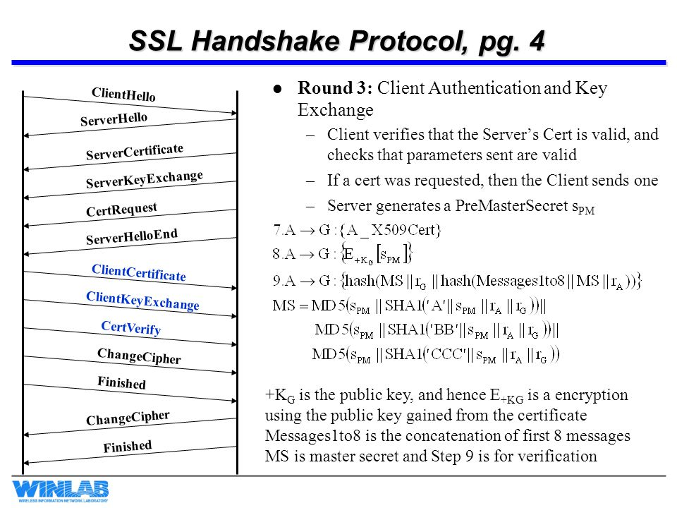 SSL Handshake Protocol, pg.