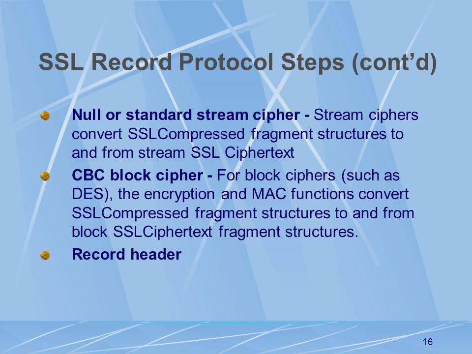 15 Steps of SSL Record Protocol Steps: Fragmentation:The record layer fragments information blocks into SSLPlaintext records of 2 14 bytes or less.