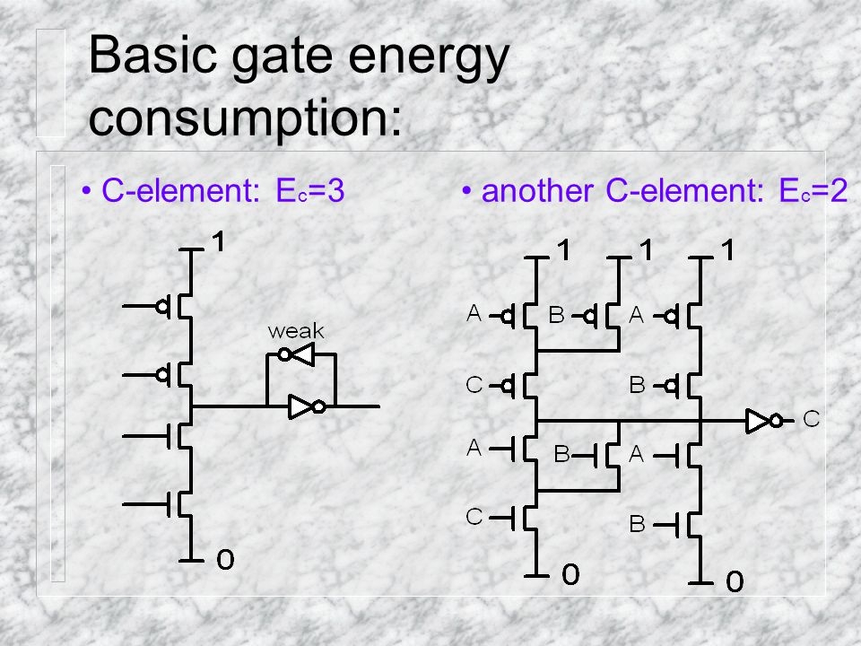 Basic gate energy consumption: C-element: E c =3 another C-element: E c =2