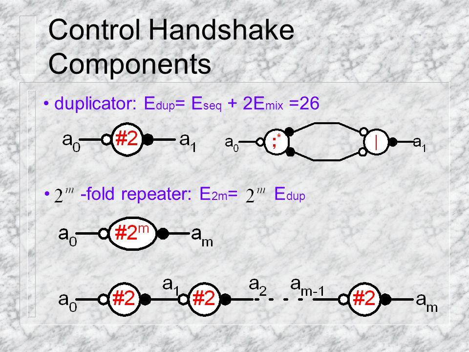 Control Handshake Components duplicator: E dup = E seq + 2E mix =26 -fold repeater: E 2m = E dup