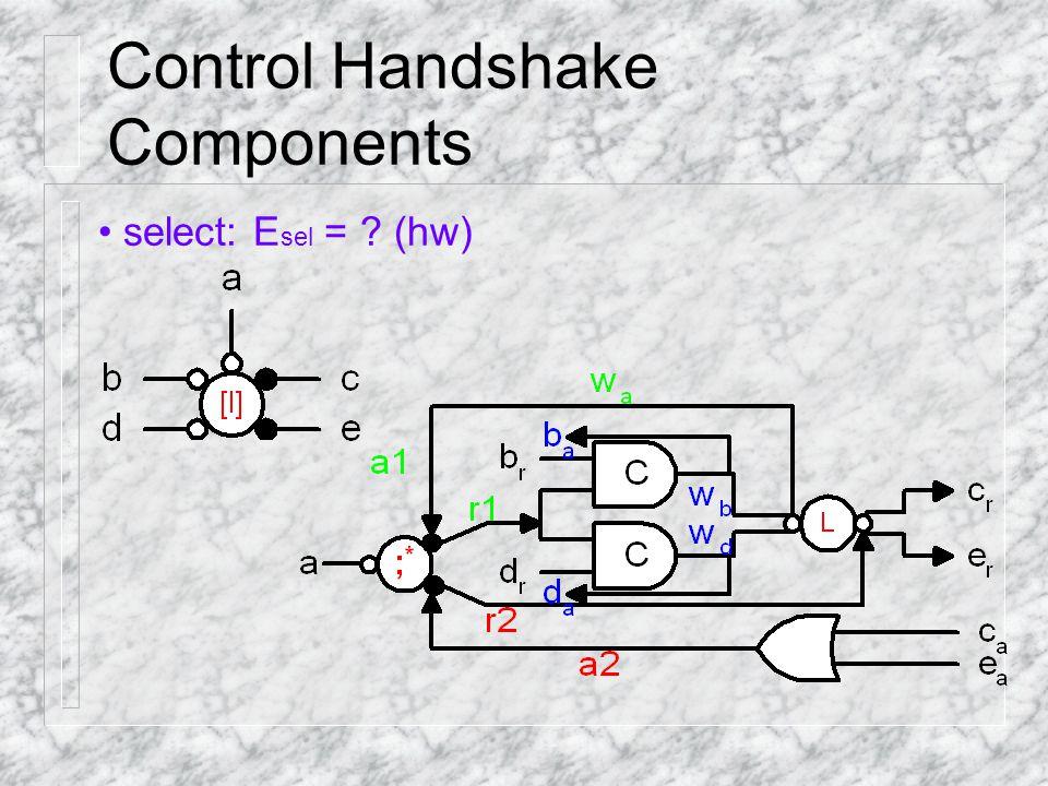 Control Handshake Components select: E sel = ? (hw)