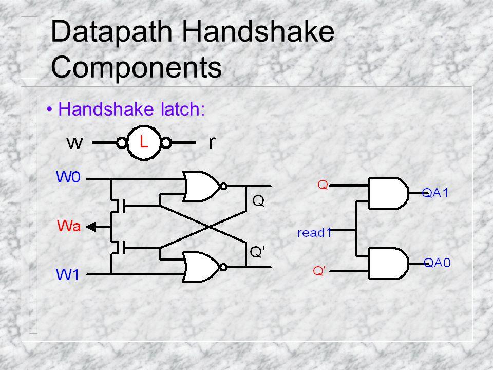Datapath Handshake Components Handshake latch: