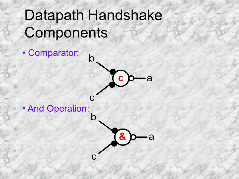 Datapath Handshake Components Comparator: And Operation: