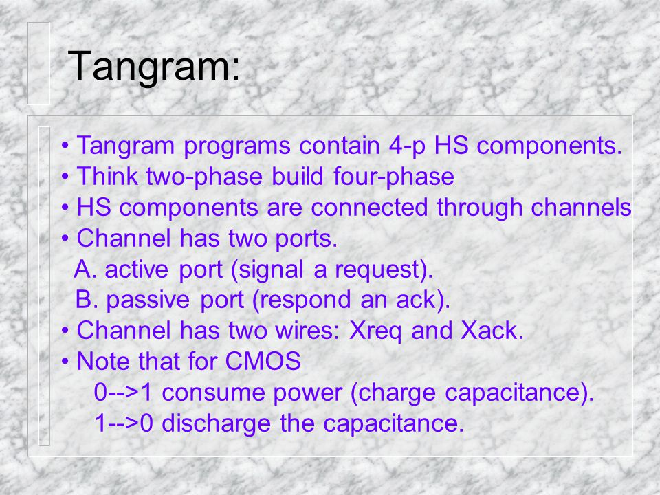 Tangram: Tangram programs contain 4-p HS components.
