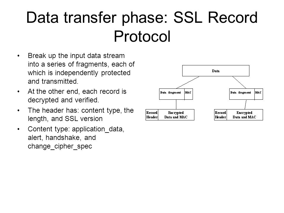 Data transfer phase: SSL Record Protocol Break up the input data stream into a series of fragments, each of which is independently protected and transmitted.
