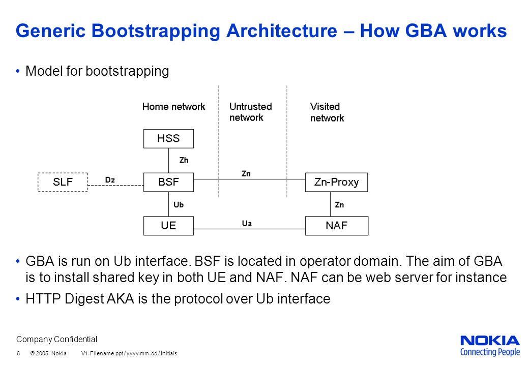 Company Confidential 6 © 2005 Nokia V1-Filename.ppt / yyyy-mm-dd / Initials Generic Bootstrapping Architecture – How GBA works Model for bootstrapping GBA is run on Ub interface.