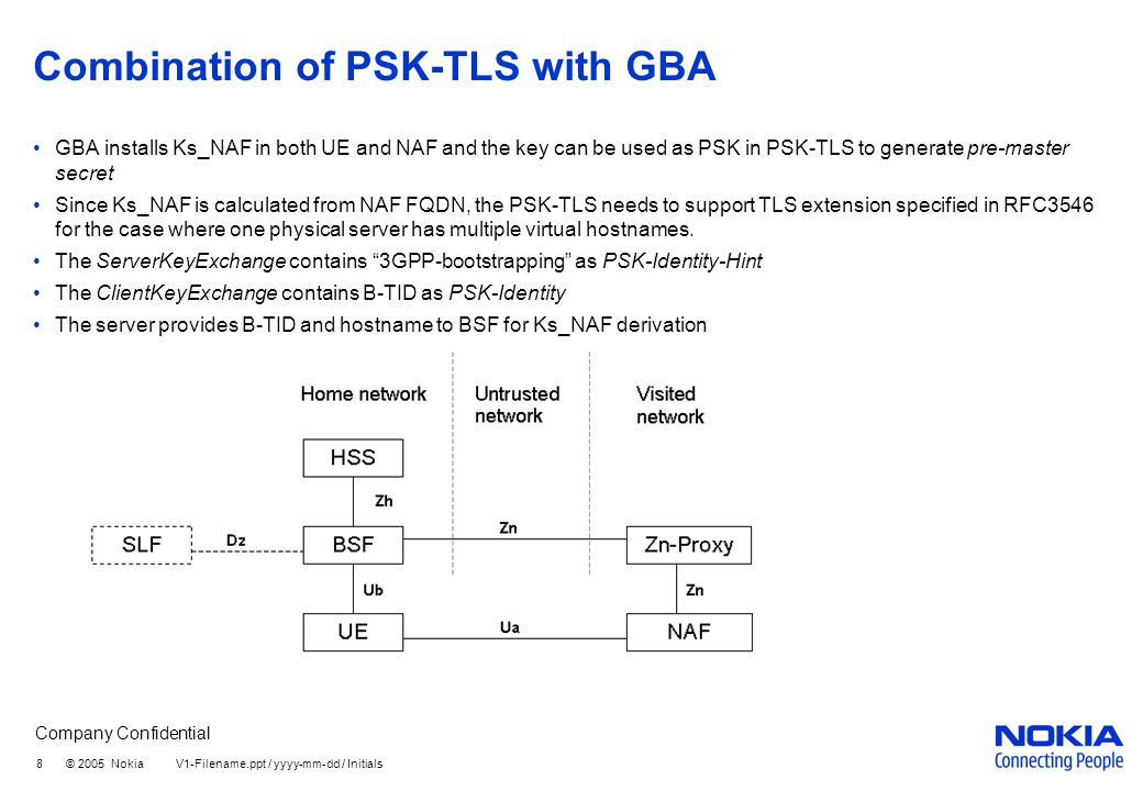 Company Confidential 8 © 2005 Nokia V1-Filename.ppt / yyyy-mm-dd / Initials Combination of PSK-TLS with GBA GBA installs Ks_NAF in both UE and NAF and the key can be used as PSK in PSK-TLS to generate pre-master secret Since Ks_NAF is calculated from NAF FQDN, the PSK-TLS needs to support TLS extension specified in RFC3546 for the case where one physical server has multiple virtual hostnames.