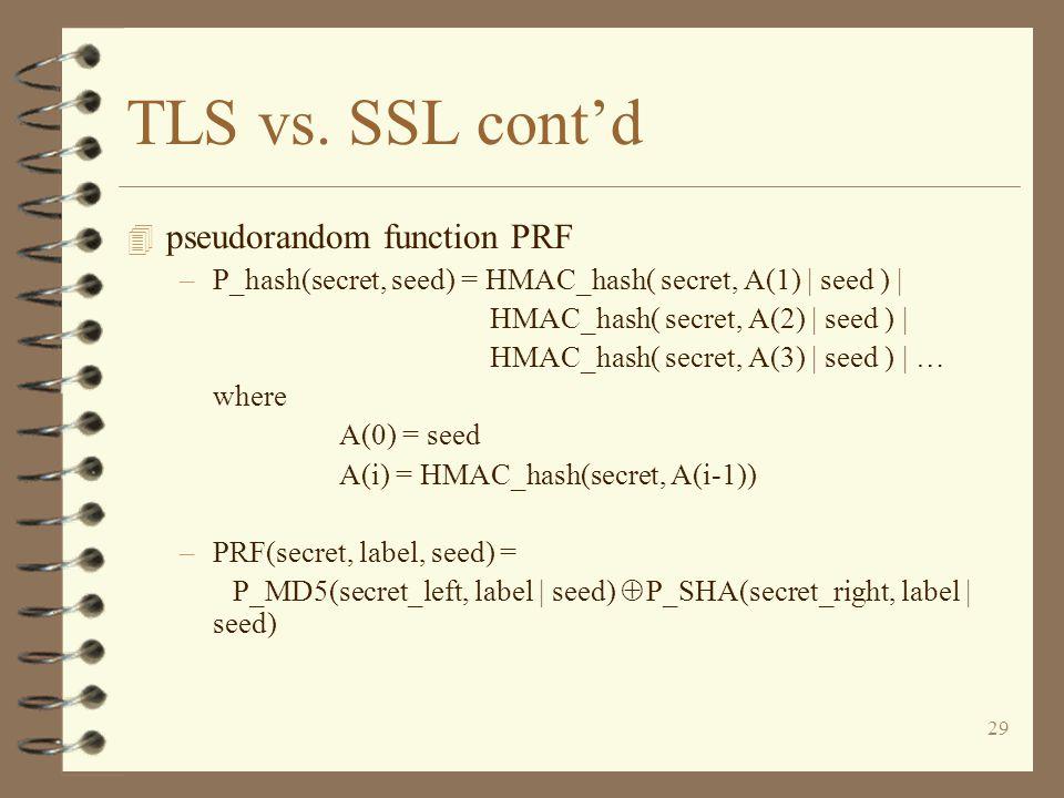 29 TLS vs.