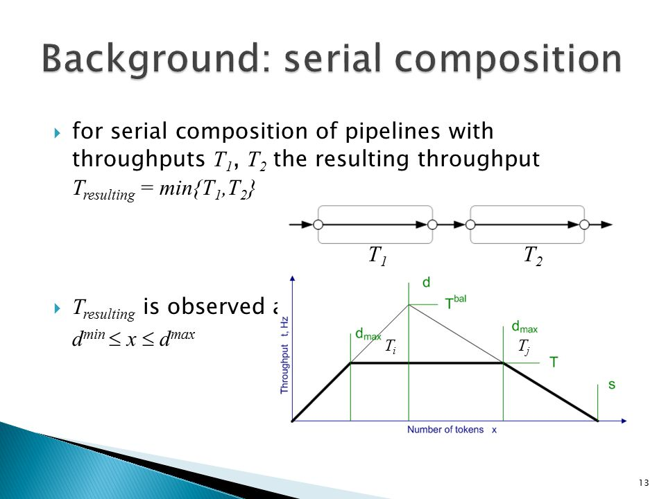  for serial composition of pipelines with throughputs T 1, T 2 the resulting throughput T resulting = min{T 1,T 2 }  T resulting is observed at d mi