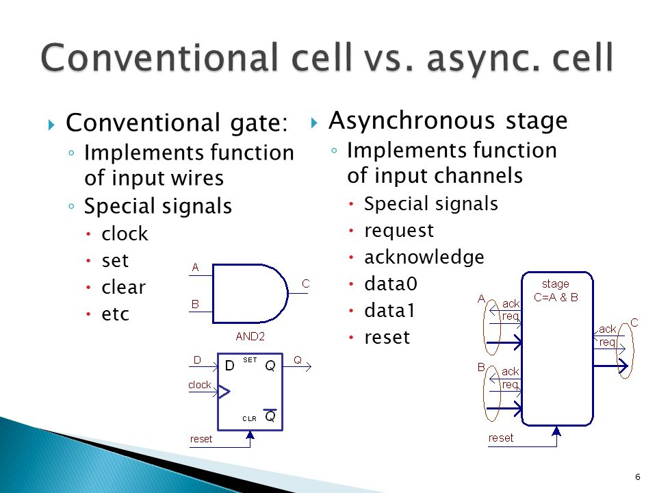  Conventional gate: ◦ Implements function of input wires ◦ Special signals  clock  set  clear  etc 6  Asynchronous stage ◦ Implements function o