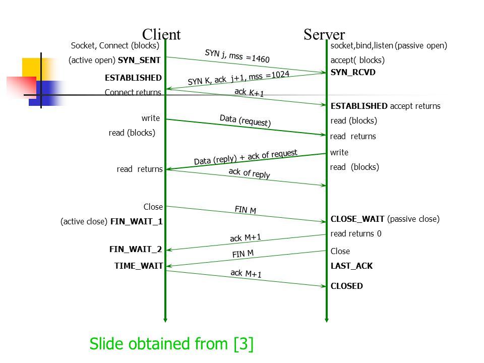 ClientServer Socket, Connect (blocks) (active open) SYN_SENT socket,bind,listen (passive open) accept( blocks) SYN_RCVD ESTABLISHED Connect returns ES