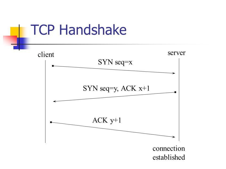 TCP Handshake client server SYN seq=x SYN seq=y, ACK x+1 ACK y+1 connection established