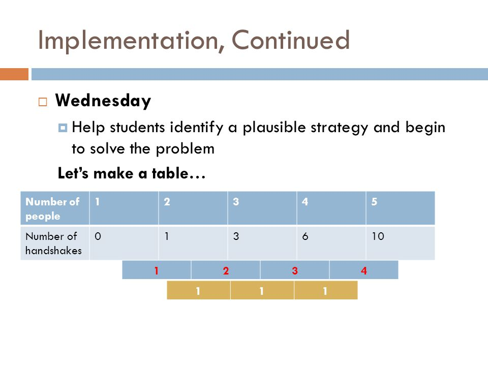 Implementation, Continued  Wednesday  Help students identify a plausible strategy and begin to solve the problem Let's make a table… Number of people 12345 Number of handshakes 013610 1234 111