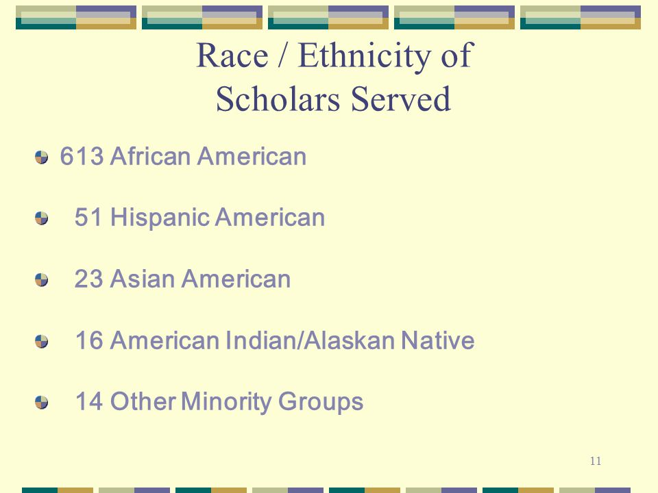 11 Race / Ethnicity of Scholars Served 613 African American 51 Hispanic American 23 Asian American 16 American Indian/Alaskan Native 14 Other Minority Groups