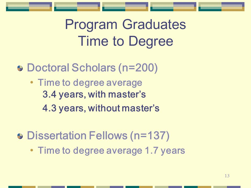 13 Program Graduates Time to Degree Doctoral Scholars (n=200) Time to degree average 3.4 years, with master's 4.3 years, without master's Dissertation Fellows (n=137) Time to degree average 1.7 years