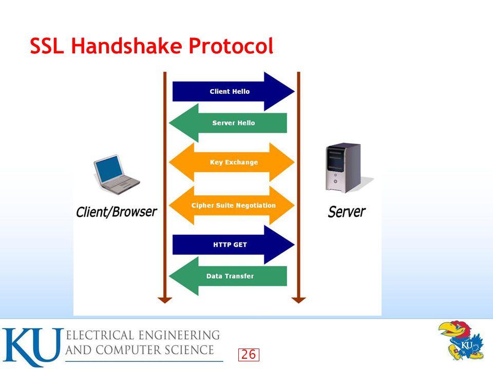 26 SSL Handshake Protocol