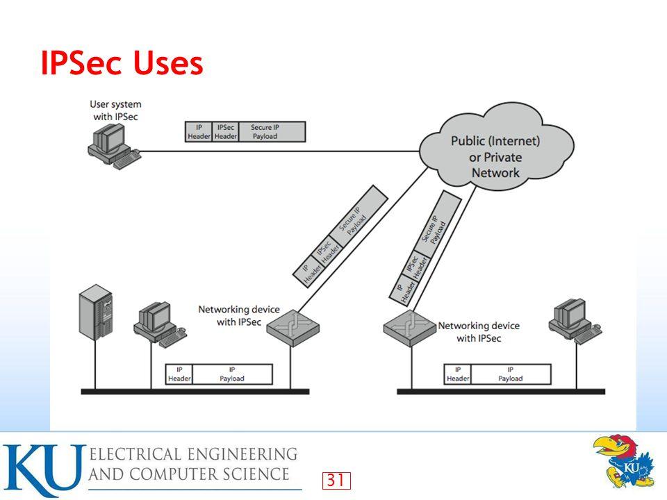 31 IPSec Uses