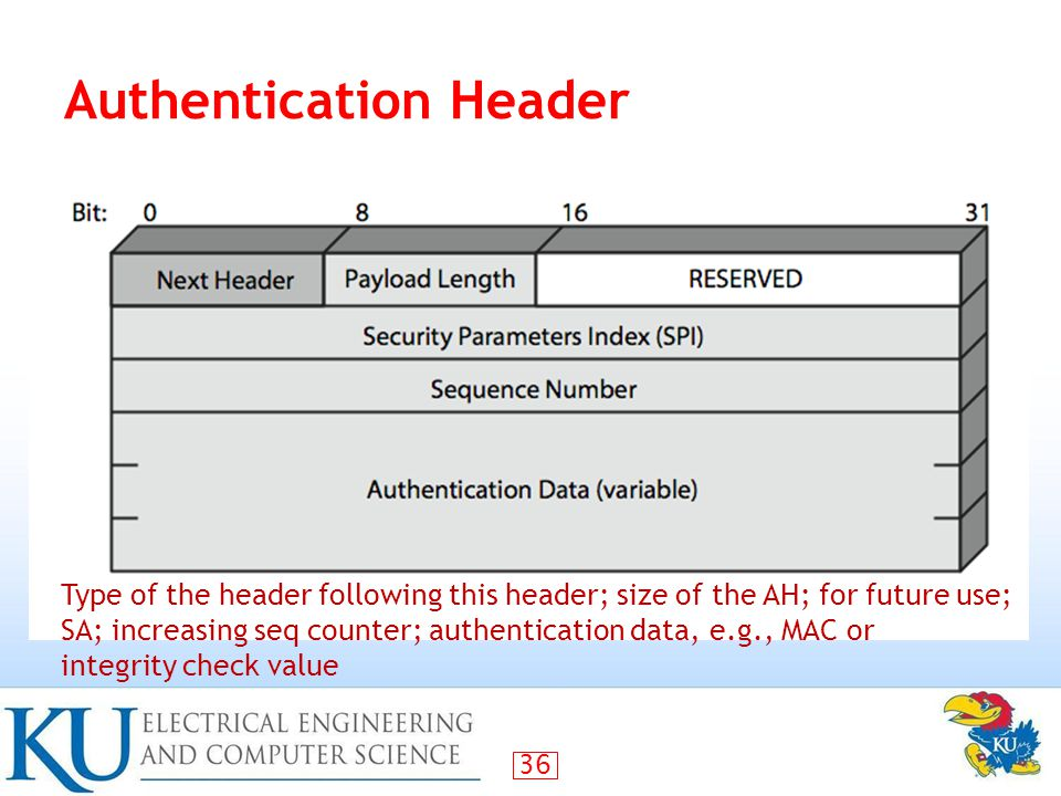 36 Authentication Header Type of the header following this header; size of the AH; for future use; SA; increasing seq counter; authentication data, e.g., MAC or integrity check value
