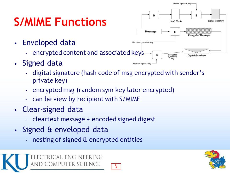 5 S/MIME Functions Enveloped data – encrypted content and associated keys Signed data – digital signature (hash code of msg encrypted with sender's private key) – encrypted msg (random sym key later encrypted) – can be view by recipient with S/MIME Clear-signed data – cleartext message + encoded signed digest Signed & enveloped data – nesting of signed & encrypted entities