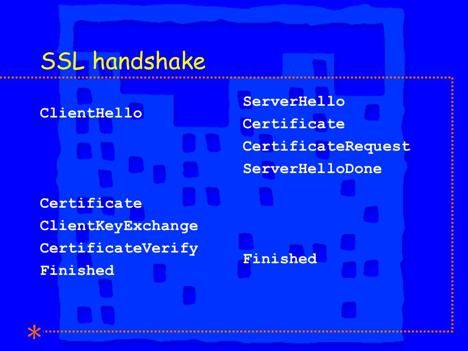 SSL handshake ClientHello Certificate ClientKeyExchange CertificateVerify Finished ServerHello Certificate CertificateRequest ServerHelloDone Finished