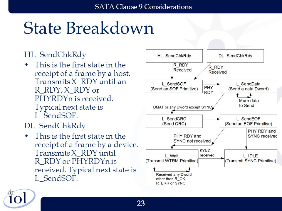 23 SATA Clause 9 Considerations State Breakdown HL_SendChkRdy This is the first state in the receipt of a frame by a host.