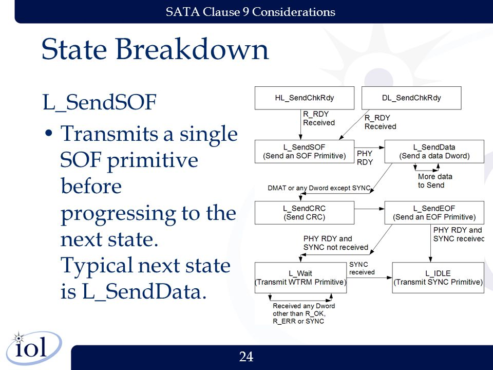 24 SATA Clause 9 Considerations State Breakdown L_SendSOF Transmits a single SOF primitive before progressing to the next state. Typical next state is
