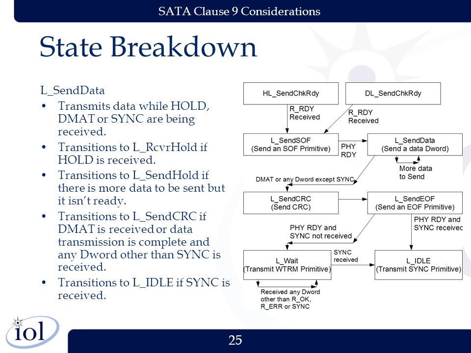 25 SATA Clause 9 Considerations State Breakdown L_SendData Transmits data while HOLD, DMAT or SYNC are being received. Transitions to L_RcvrHold if HO