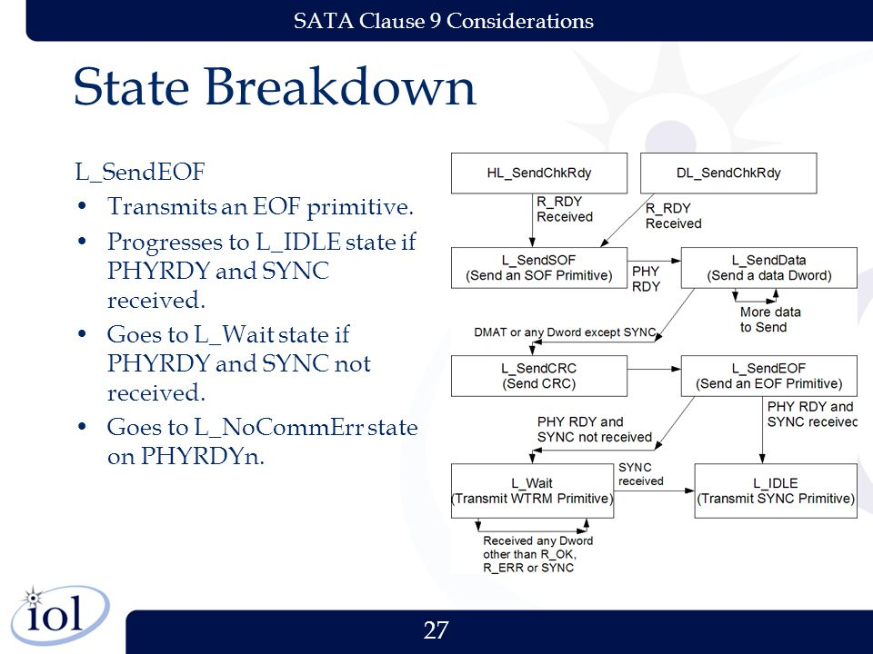 27 SATA Clause 9 Considerations State Breakdown L_SendEOF Transmits an EOF primitive.